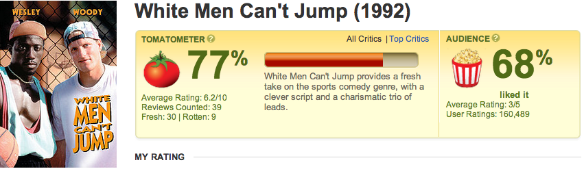 04-white-men-cant-jump
