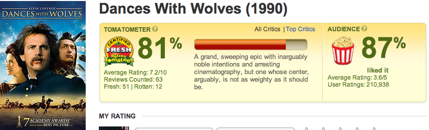 09-dances-with-wolves-rotten-tomatoes