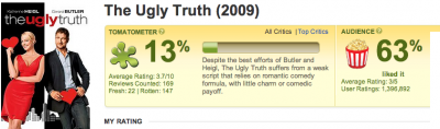 02-ugly-truth-rotten-tomatoes