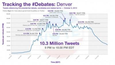03-debates-twitter