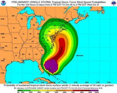 03-hurricane-sandy