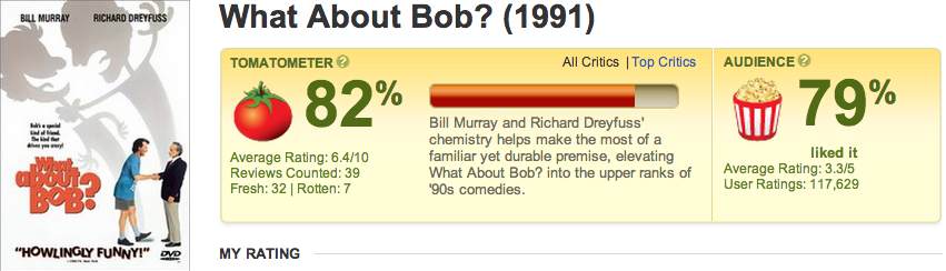 06-what-about-bob