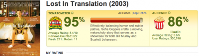 08-lost-in-translation