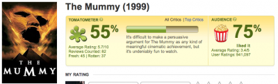 04-mummy-tomatometer