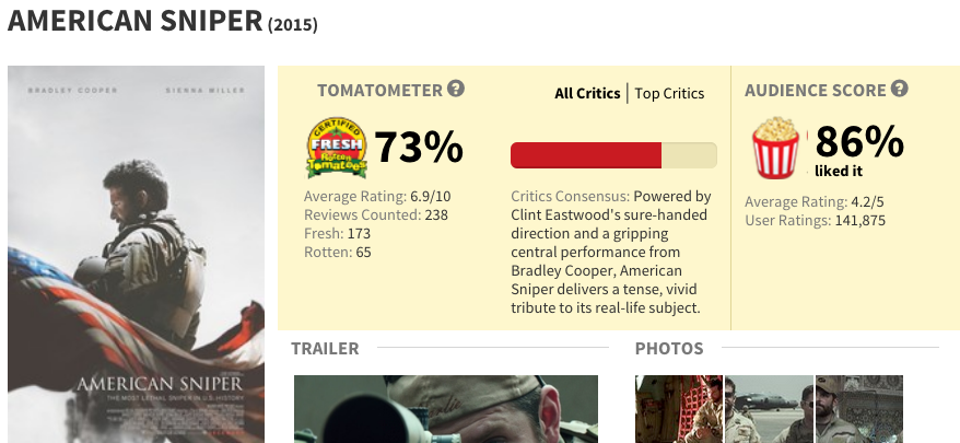 01-AS-rotten-tomatoes.png