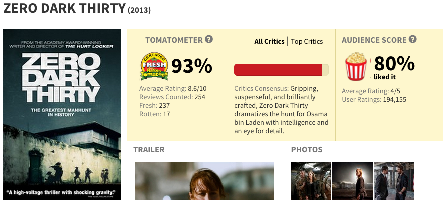 02-0-dark-30-rotten-tomatoes.png