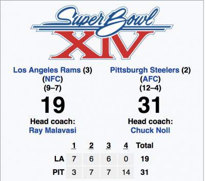 08-Rams-Steelers-Super-Bowl-Score
