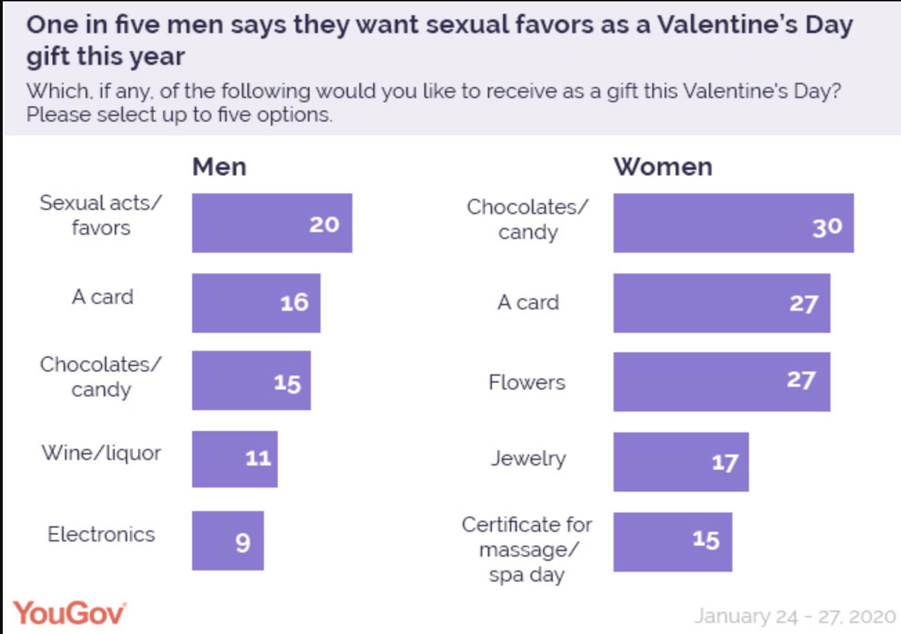 02-Valentines-Day-Men-vs-Women
