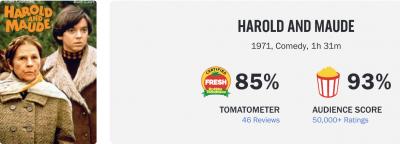02-Harold-and-Maude-RT