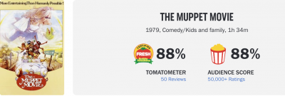 09-Muppets-movie-RT