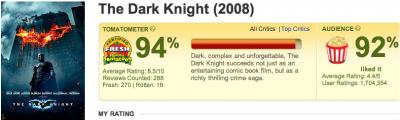08-dark-knight-rotten-tomatoes