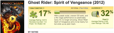09-ghost-rider-2-rotten-tomatoes